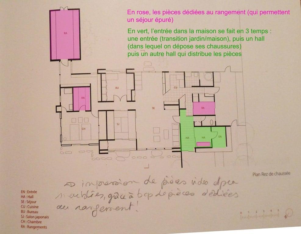 Plan De Maison Japonaise Infos Et Ressources