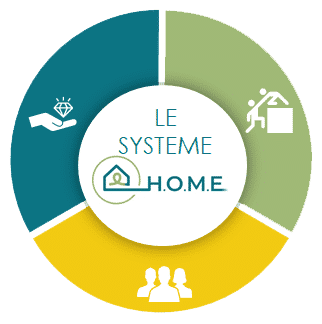 SYSTEME HOME PNG